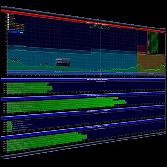 Spektrumanalysator Software MCS